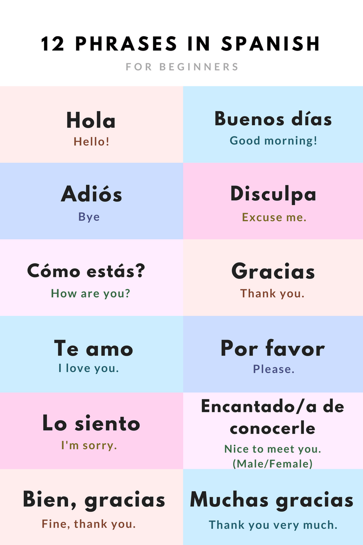 Spanish Language Travel Phrases
