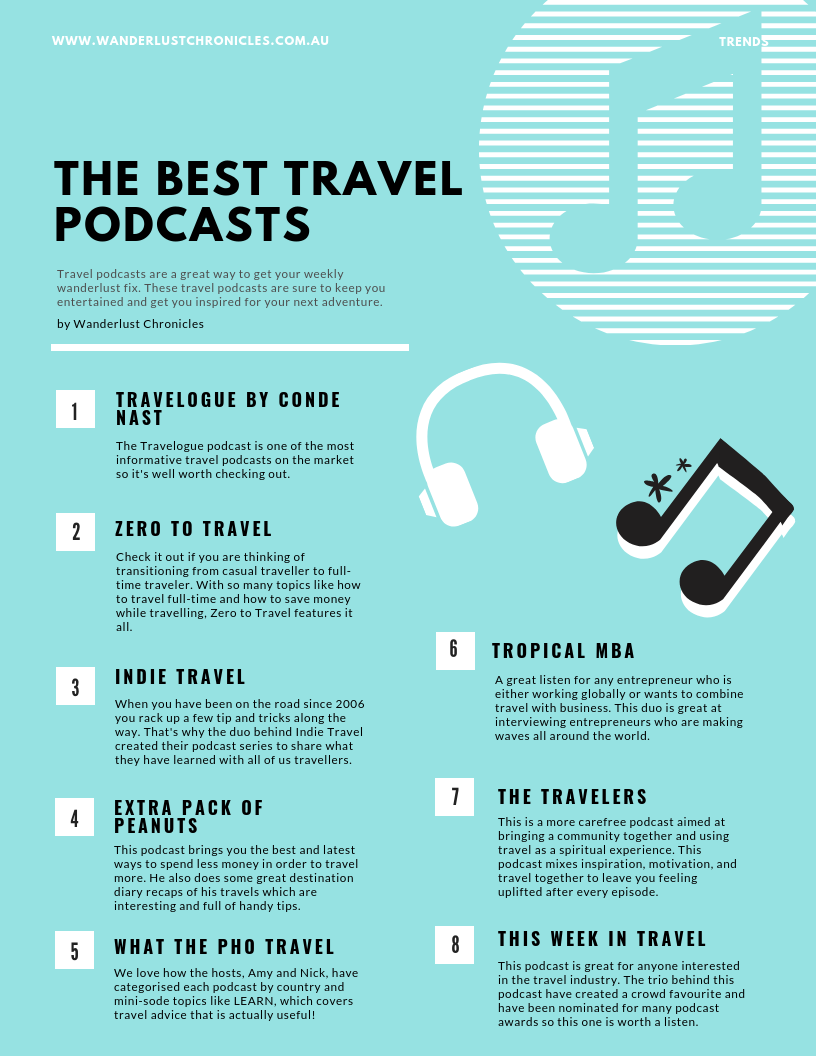 the best travel podcasts